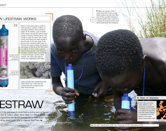 lifestraw, www.tjoolaard.be